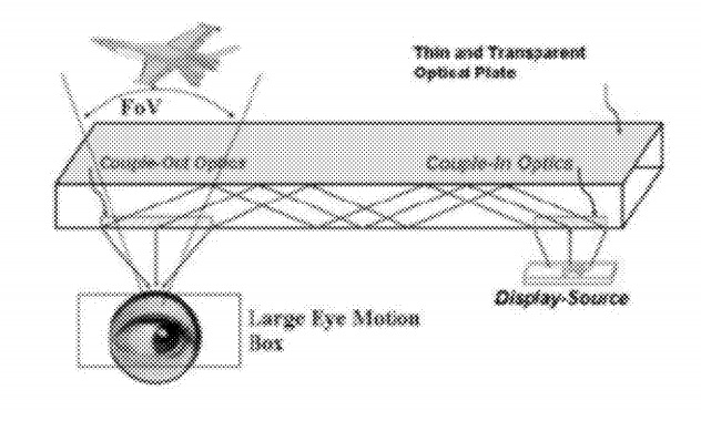 apple-ar-display-patent-waveguide
